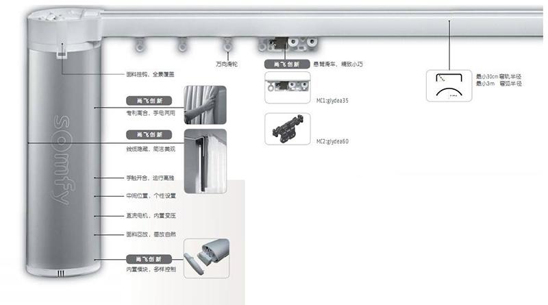 电动窗帘轨道的选择与安装